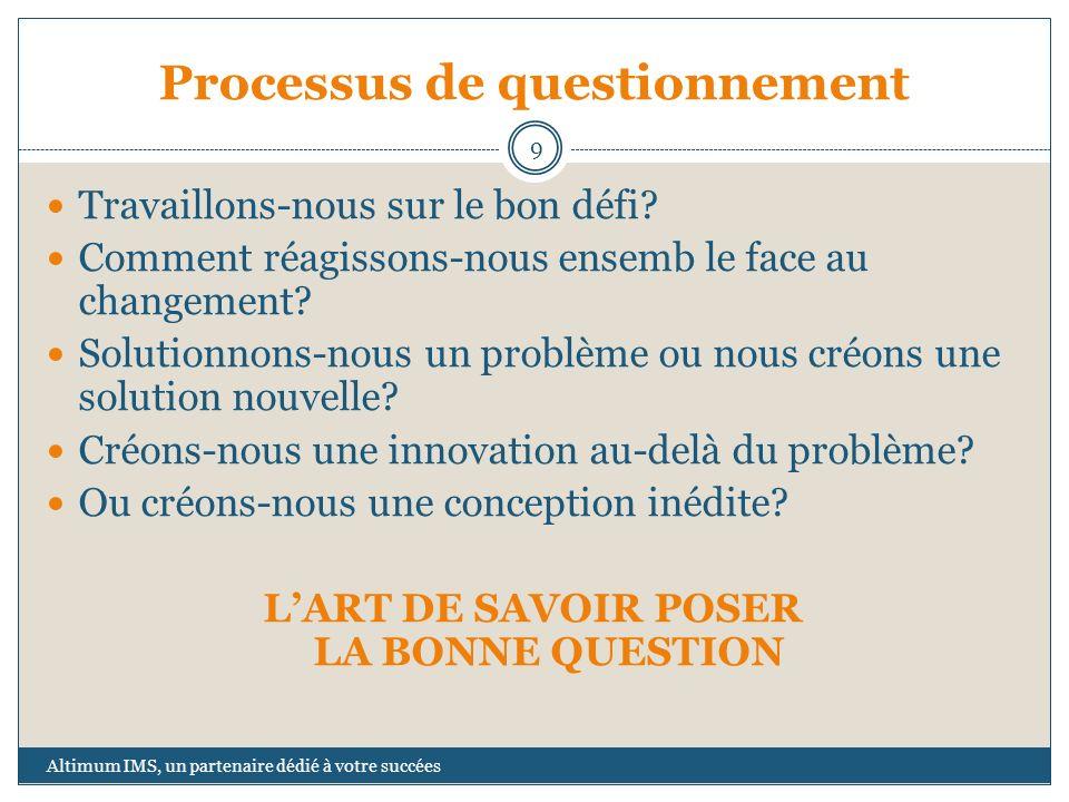 Processus de questionnement