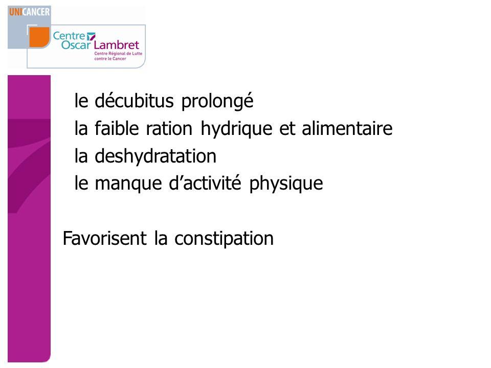 le décubitus prolongé la faible ration hydrique et alimentaire. la deshydratation. le manque d'activité physique.
