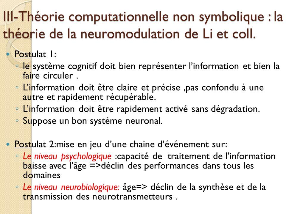 III-Théorie computationnelle non symbolique : la théorie de la neuromodulation de Li et coll.