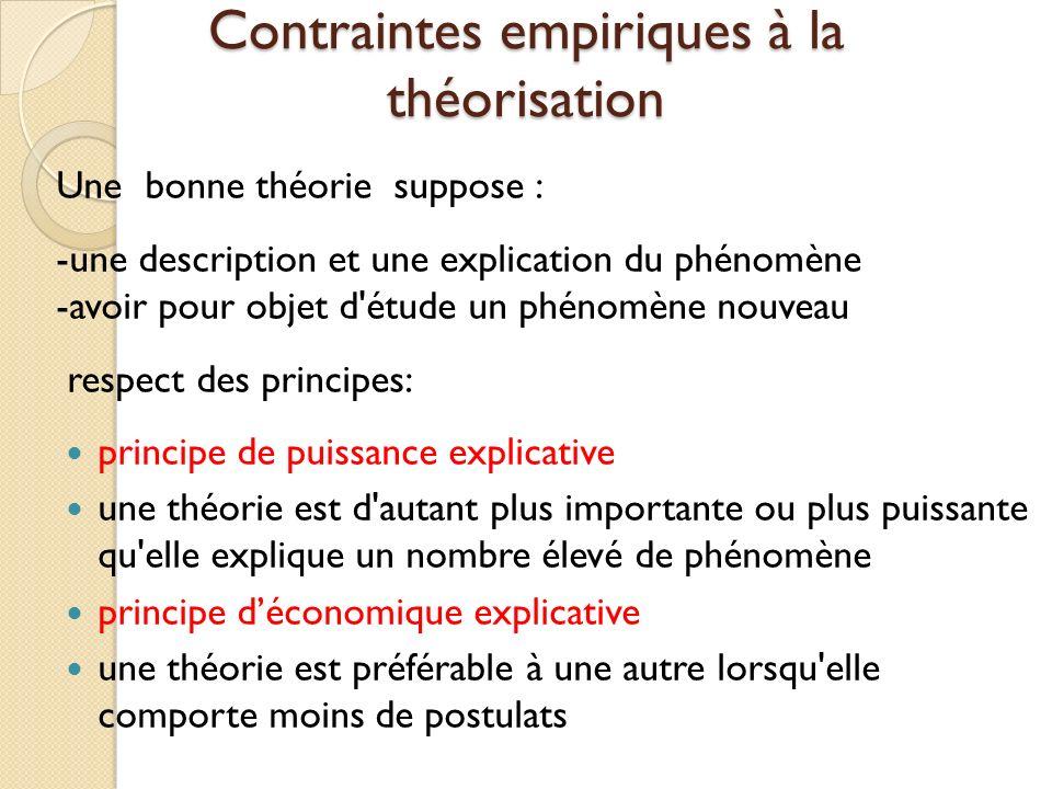 Contraintes empiriques à la théorisation