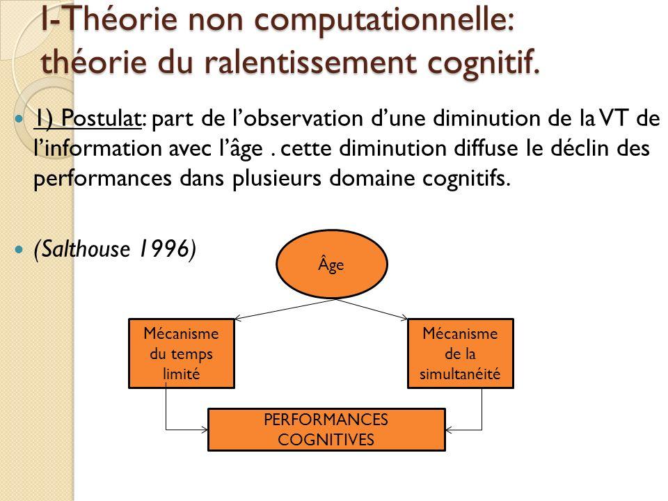 I-Théorie non computationnelle: théorie du ralentissement cognitif.