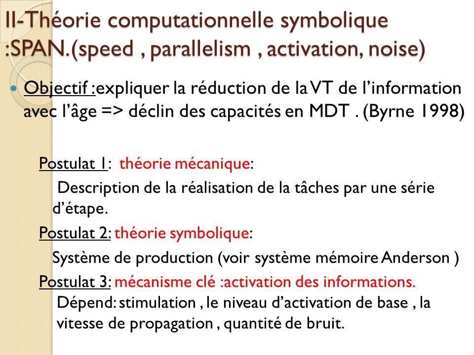 II-Théorie computationnelle symbolique :SPAN
