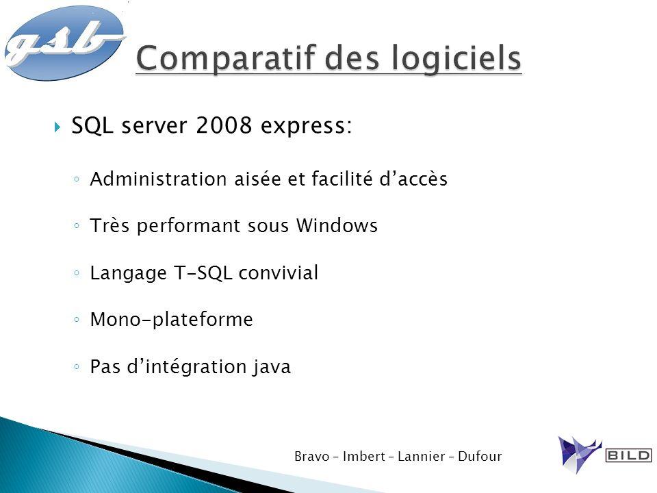 Comparatif des logiciels