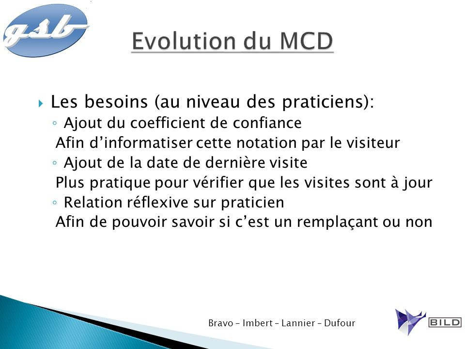 Bravo – Imbert – Lannier – Dufour