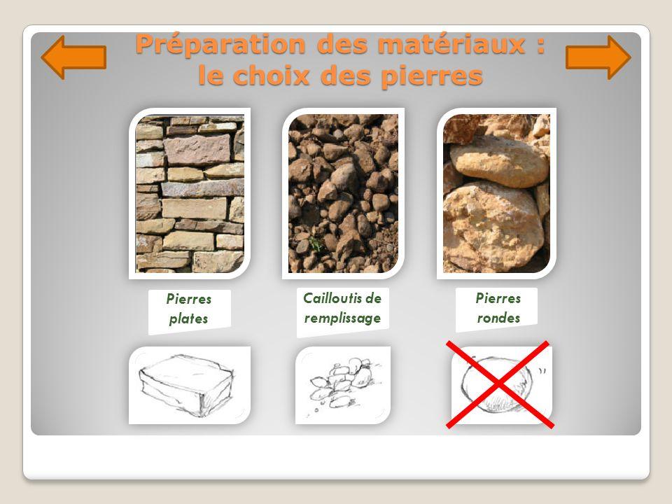 Préparation des matériaux : le choix des pierres