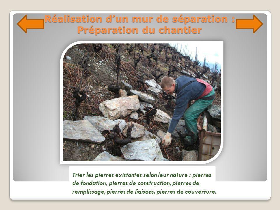 Réalisation d'un mur de séparation : Préparation du chantier
