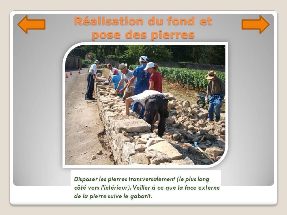 Réalisation du fond et pose des pierres
