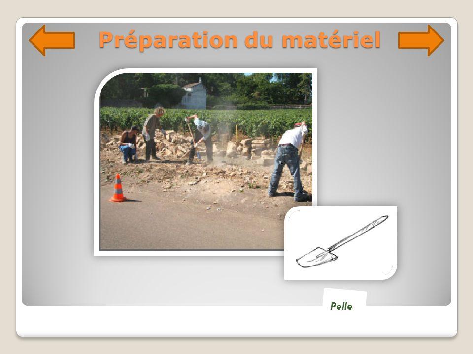 Préparation du matériel