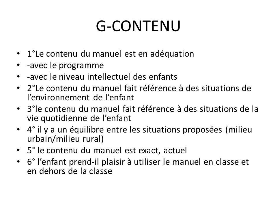 G-CONTENU 1°Le contenu du manuel est en adéquation -avec le programme