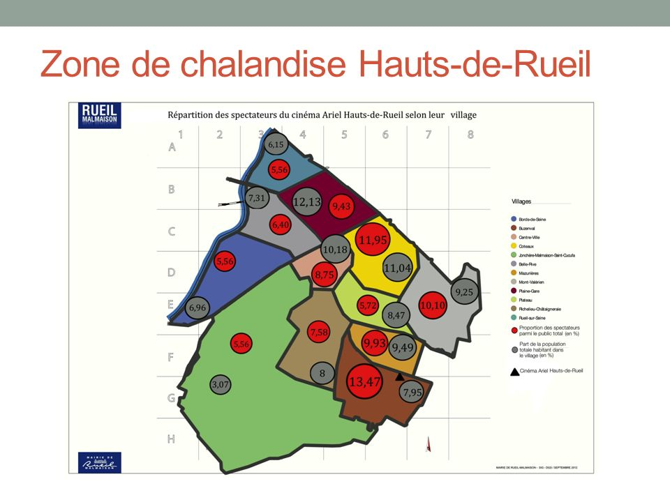Zone de chalandise Hauts-de-Rueil