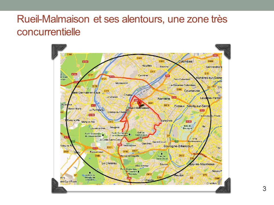 Rueil-Malmaison et ses alentours, une zone très concurrentielle