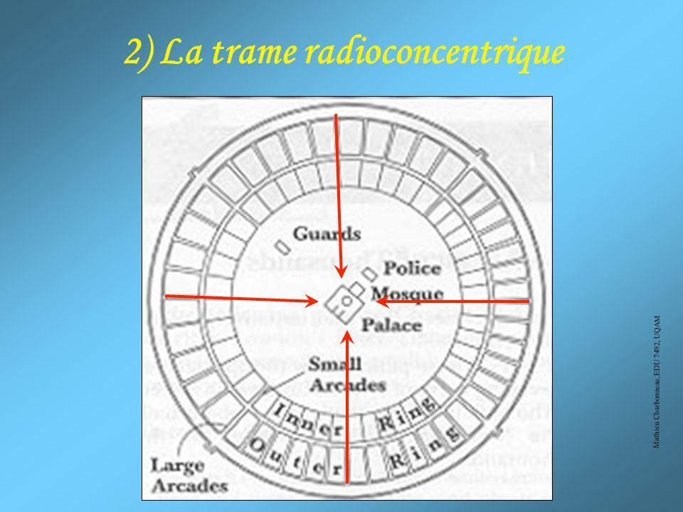 2) La trame radioconcentrique