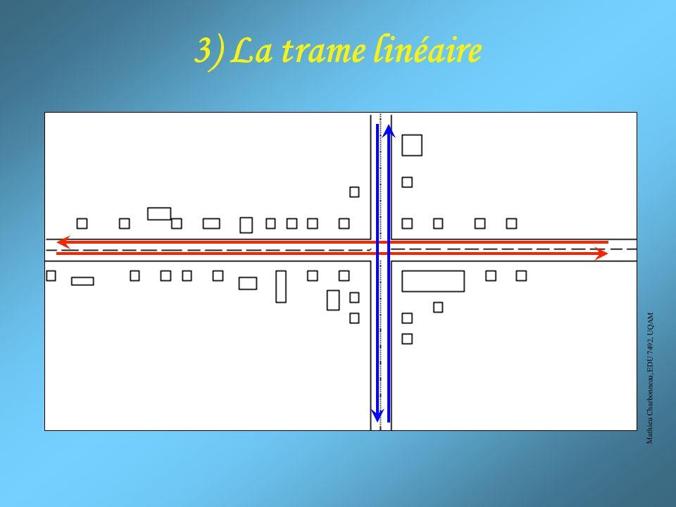 3) La trame linéaire Mathieu Charbonneau, EDU 7492, UQAM