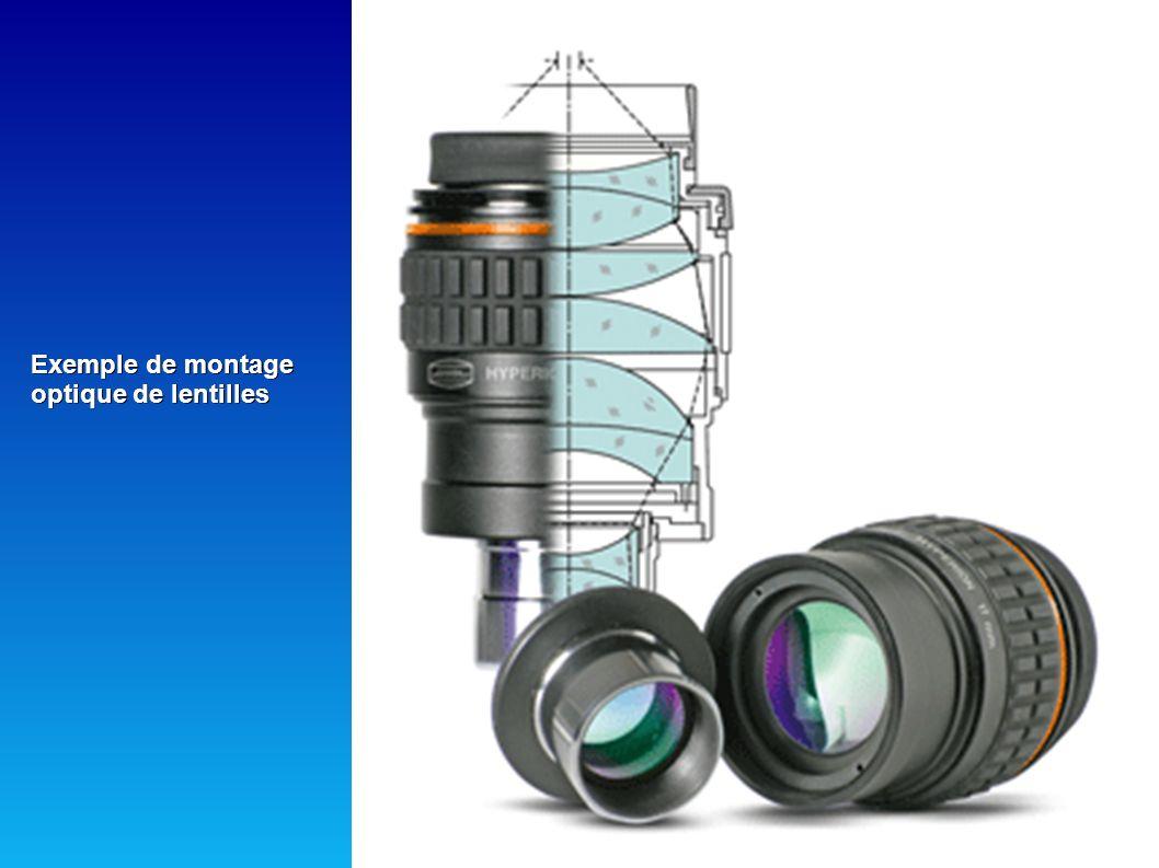 Exemple de montage optique de lentilles