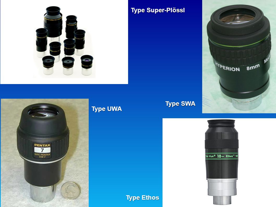 Type Super-Plössl Type SWA Type UWA Type Ethos