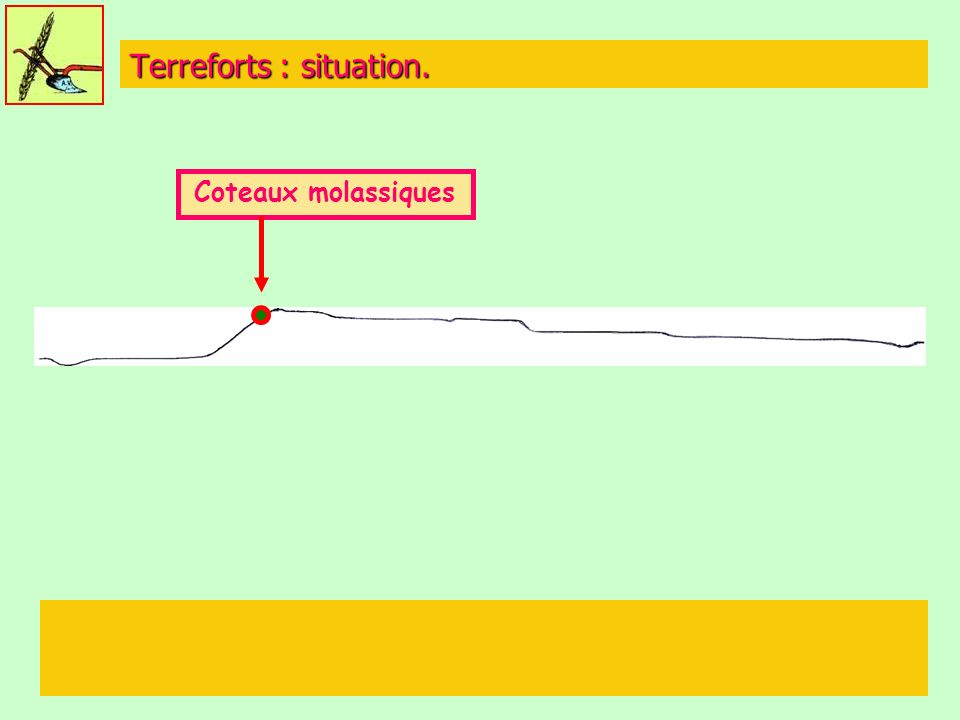Terreforts : situation.