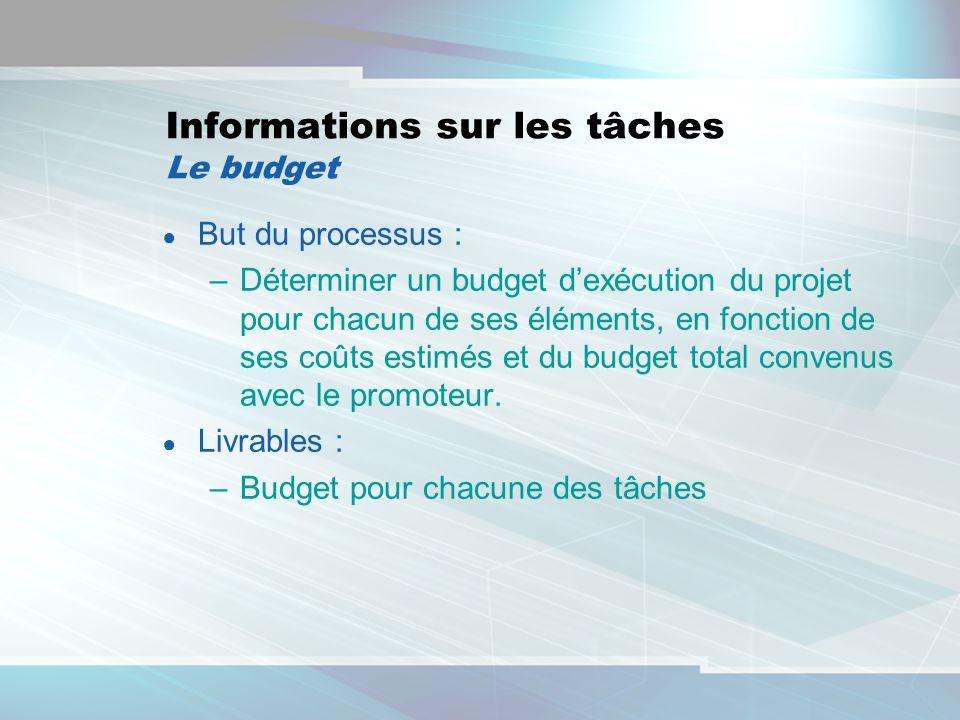 Informations sur les tâches Le budget