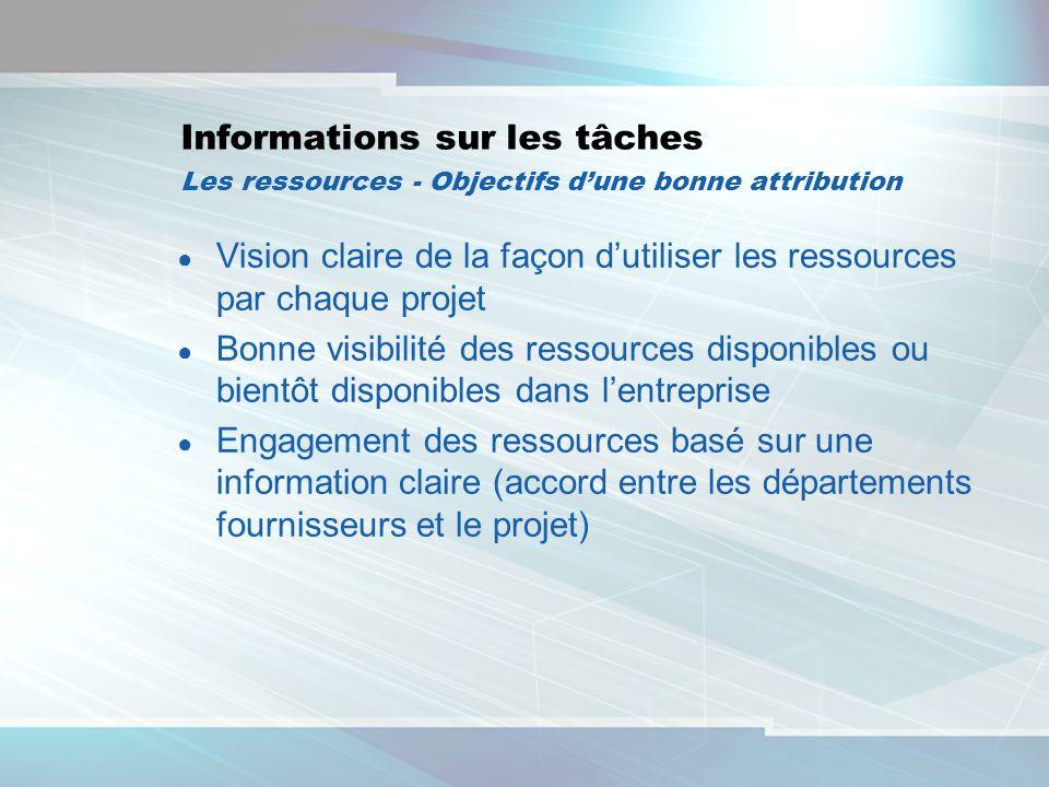 Informations sur les tâches Les ressources - Objectifs d'une bonne attribution