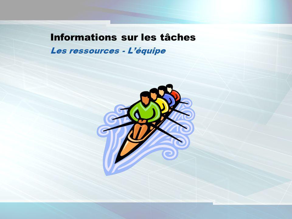 Informations sur les tâches Les ressources - L'équipe