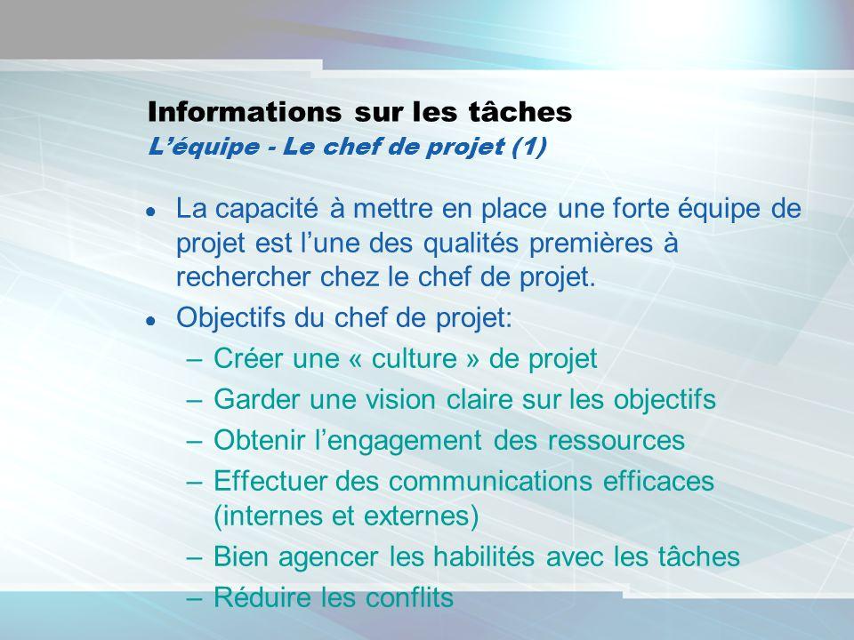 Informations sur les tâches L'équipe - Le chef de projet (1)