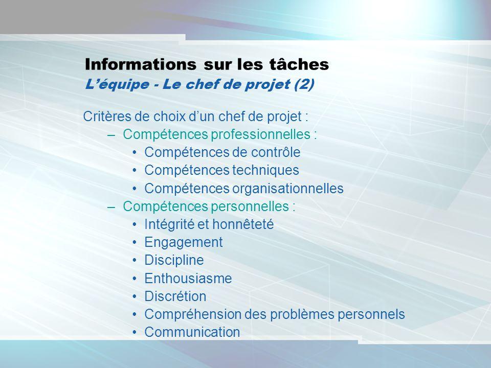 Informations sur les tâches L'équipe - Le chef de projet (2)