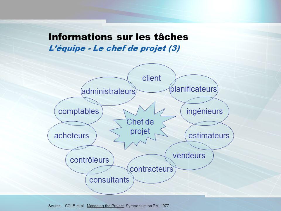 Informations sur les tâches L'équipe - Le chef de projet (3)