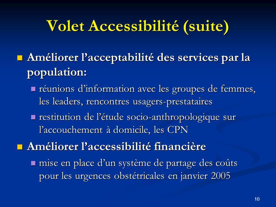 Volet Accessibilité (suite)
