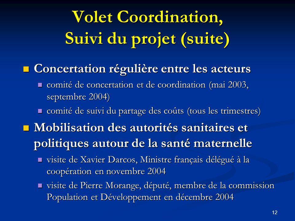 Volet Coordination, Suivi du projet (suite)