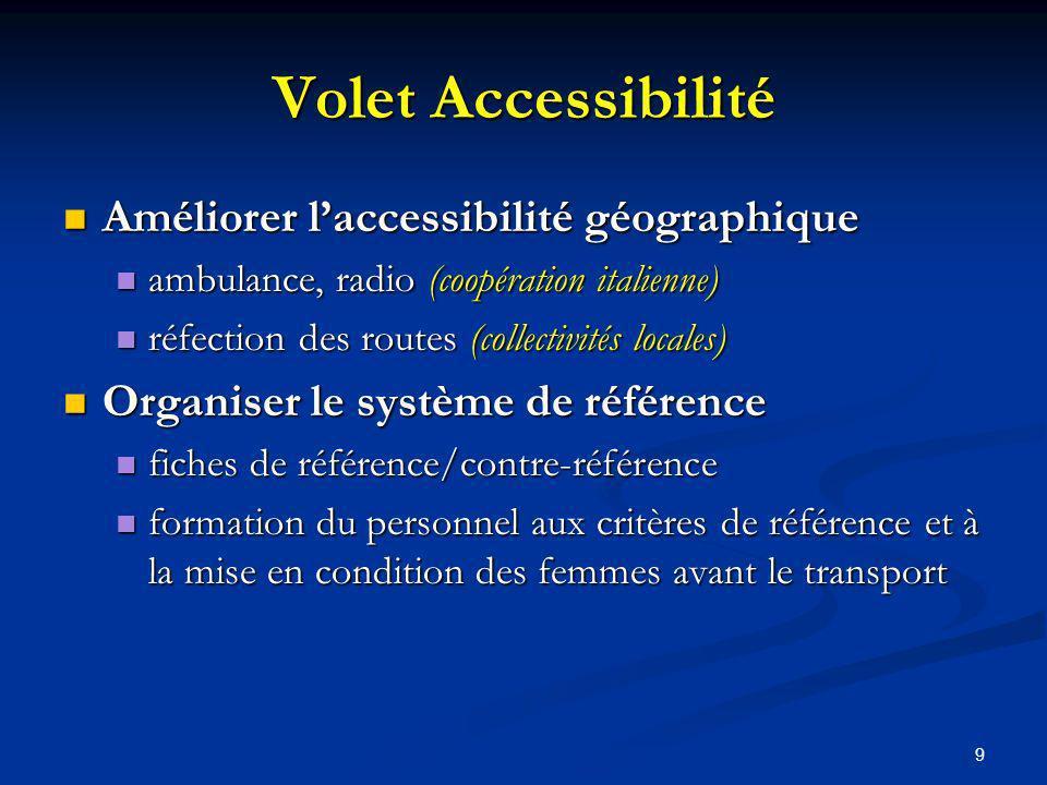 Volet Accessibilité Améliorer l'accessibilité géographique