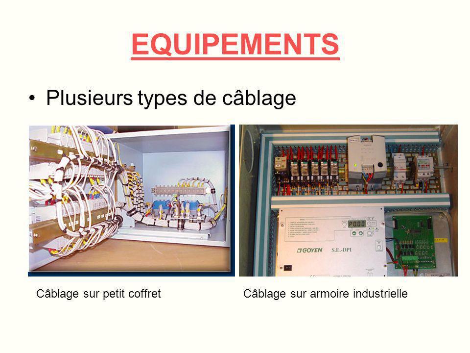 EQUIPEMENTS Plusieurs types de câblage Câblage sur petit coffret