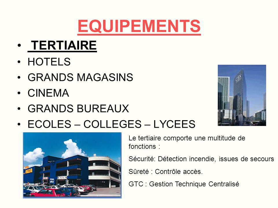 EQUIPEMENTS TERTIAIRE HOTELS GRANDS MAGASINS CINEMA GRANDS BUREAUX