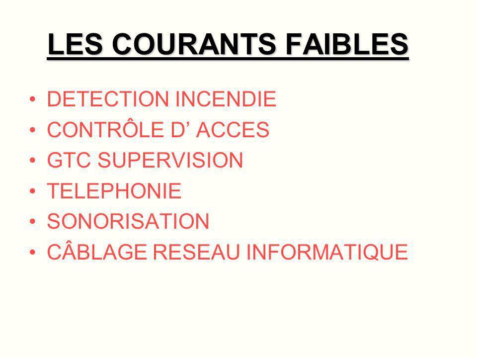 LES COURANTS FAIBLES DETECTION INCENDIE CONTRÔLE D' ACCES