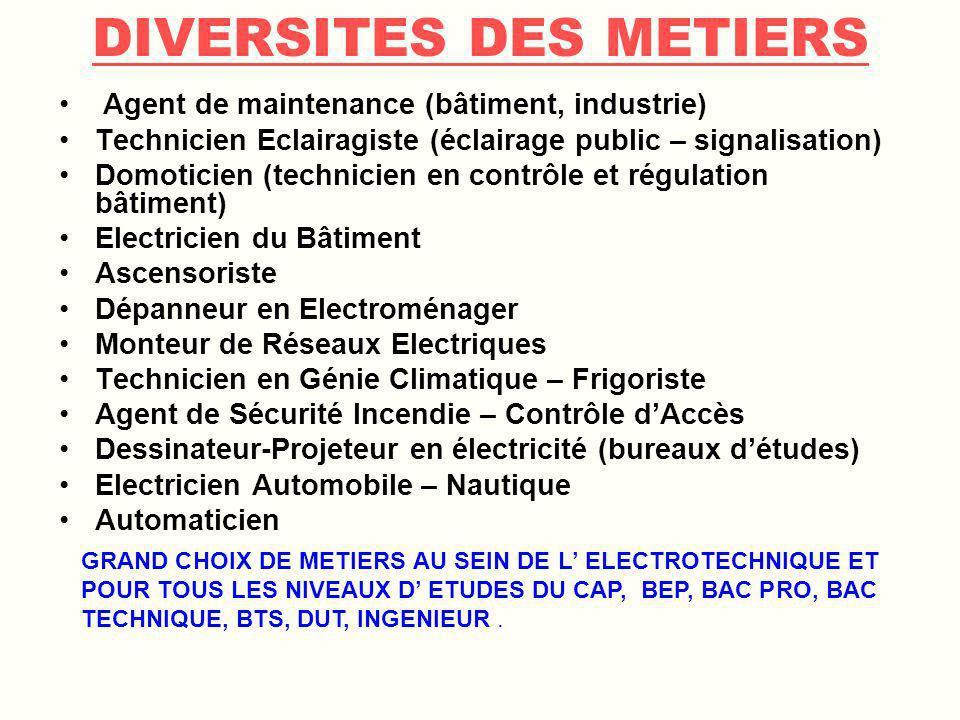DIVERSITES DES METIERS