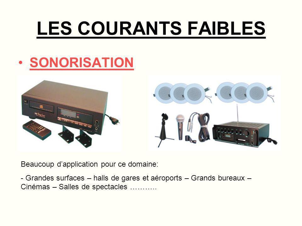 LES COURANTS FAIBLES SONORISATION