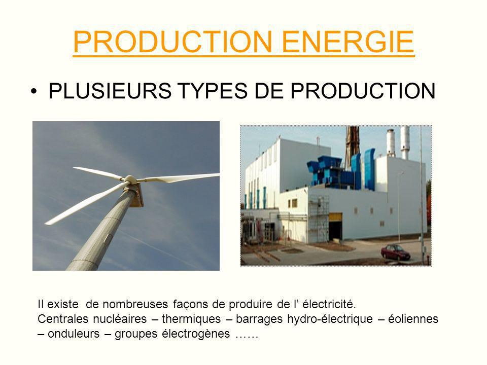 PRODUCTION ENERGIE PLUSIEURS TYPES DE PRODUCTION