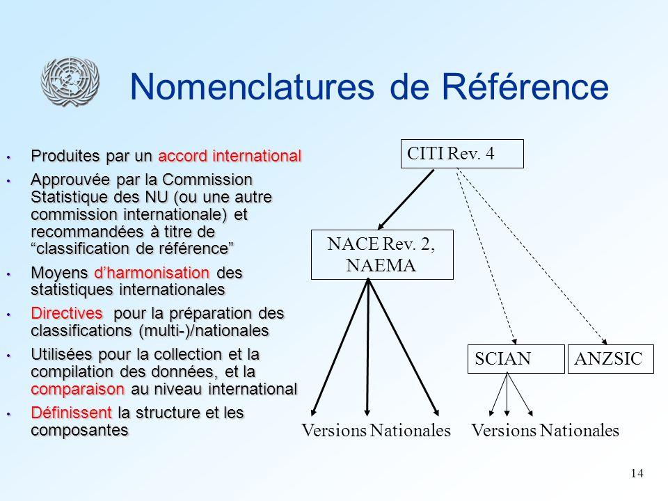Nomenclatures de Référence