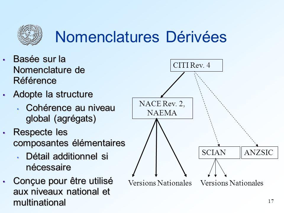 Nomenclatures Dérivées