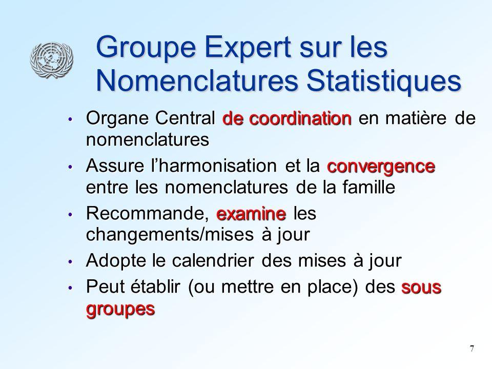 Groupe Expert sur les Nomenclatures Statistiques