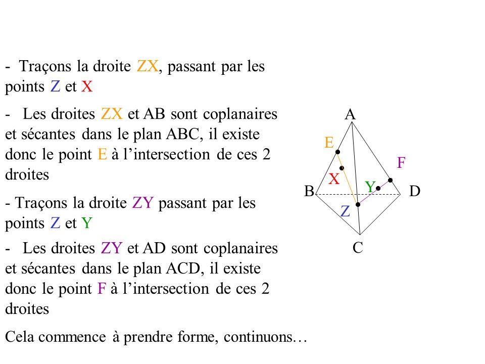 - Traçons la droite ZX, passant par les points Z et X