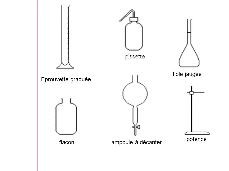 Assez Volume et masse (Chap1) Matériel utilisé en CHIMIE bécher - ppt  ZP92