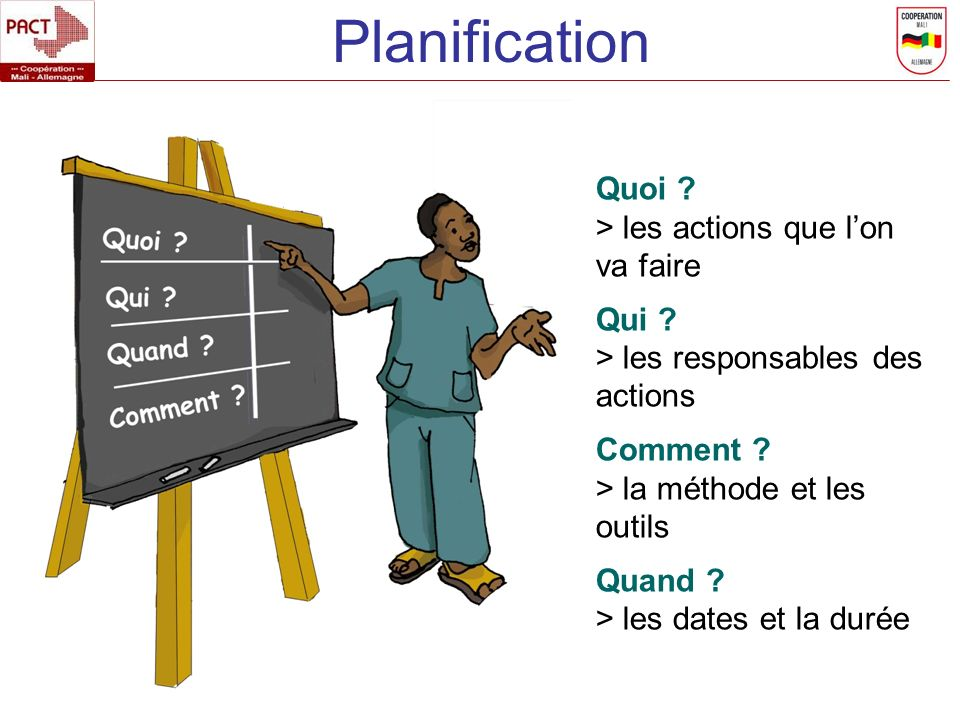 Planification Quoi > les actions que l'on va faire Qui