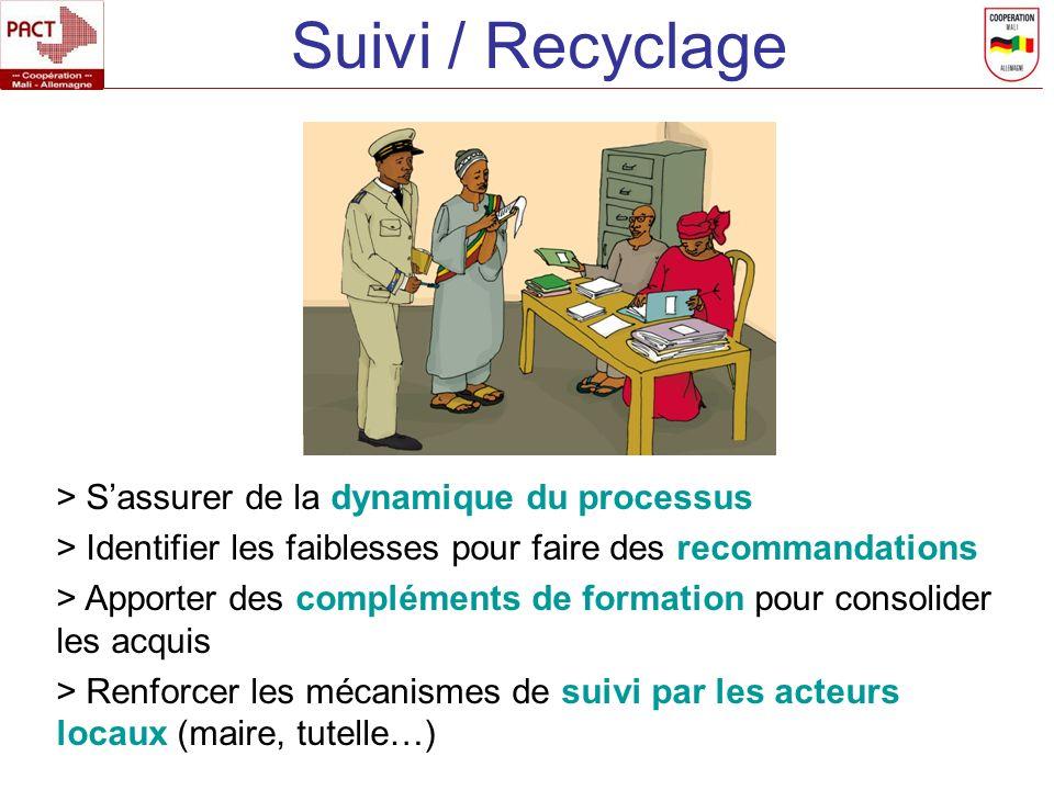 Suivi / Recyclage > S'assurer de la dynamique du processus
