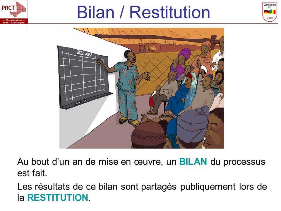 Bilan / Restitution Au bout d'un an de mise en œuvre, un BILAN du processus est fait.