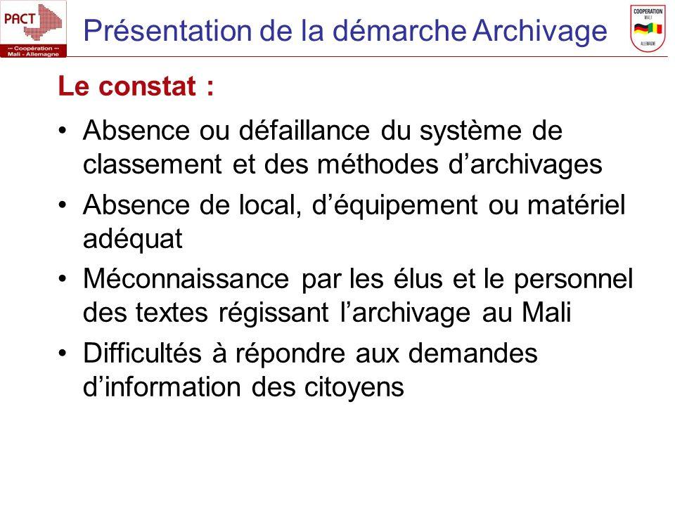 Présentation de la démarche Archivage