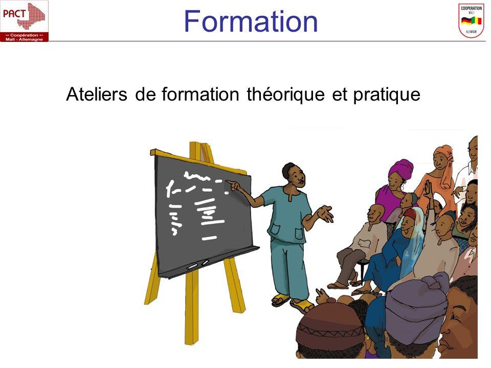 Ateliers de formation théorique et pratique