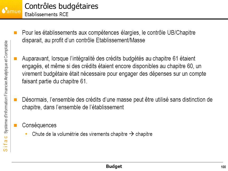 Contrôles budgétaires Etablissements RCE