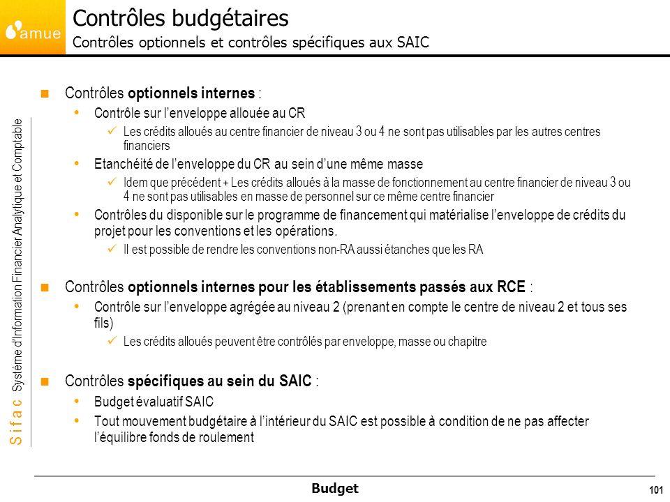 Contrôles budgétaires Contrôles optionnels et contrôles spécifiques aux SAIC