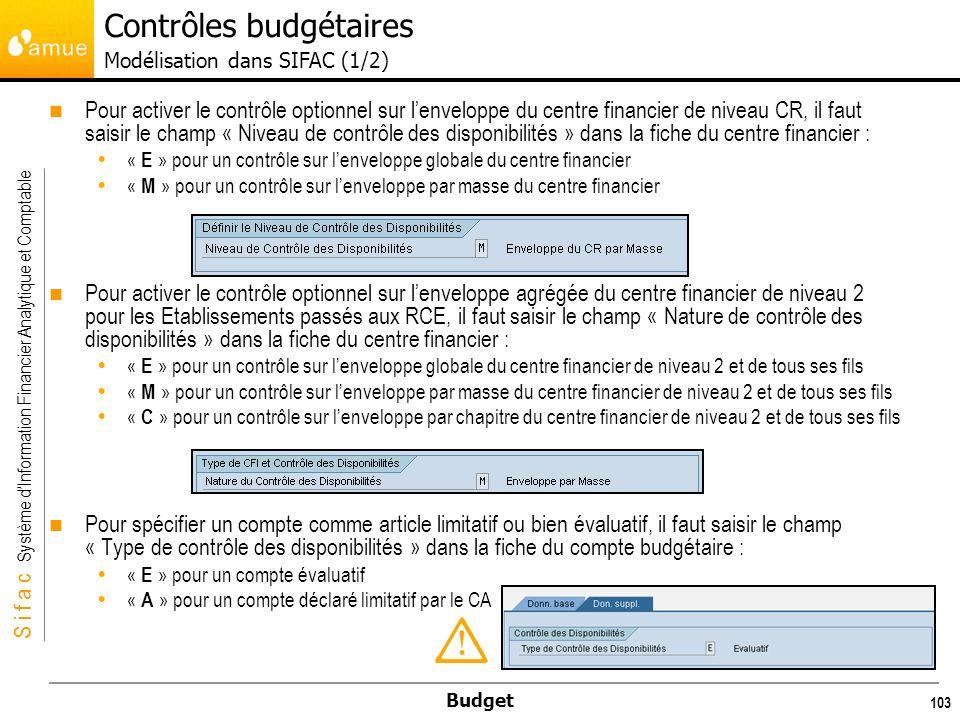 Contrôles budgétaires Modélisation dans SIFAC (1/2)