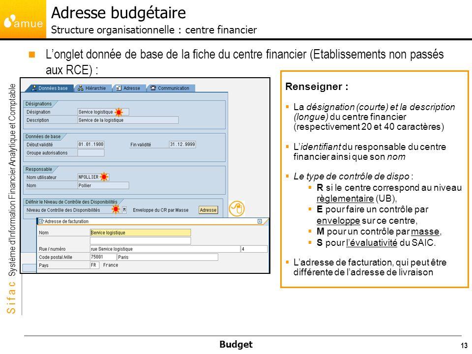 Adresse budgétaire Structure organisationnelle : centre financier