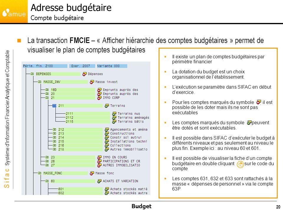 Adresse budgétaire Compte budgétaire
